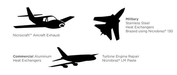 Earth-Day-2020-Aerospace-1