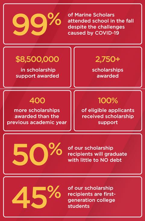 mcsf-infographic
